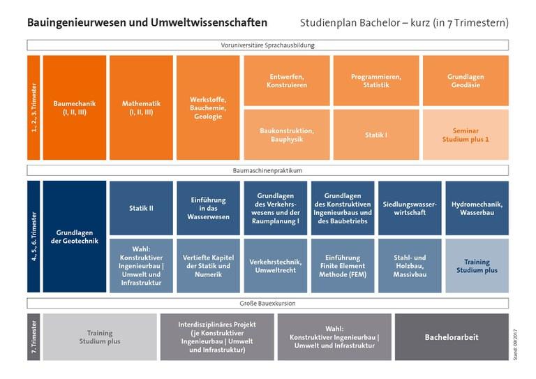 Studienplan_Bauingenieurwesen-Umweltwissenschaften_09-2017.jpg
