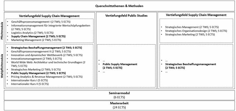 Grafik Lehrkonzept.png