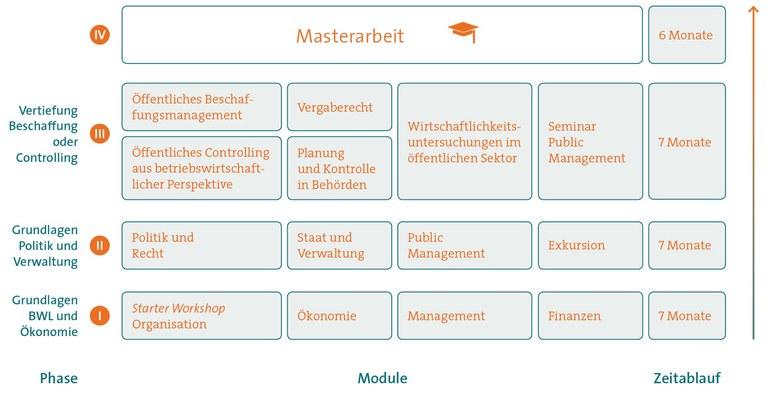 Curriculum MBA PM.jpg