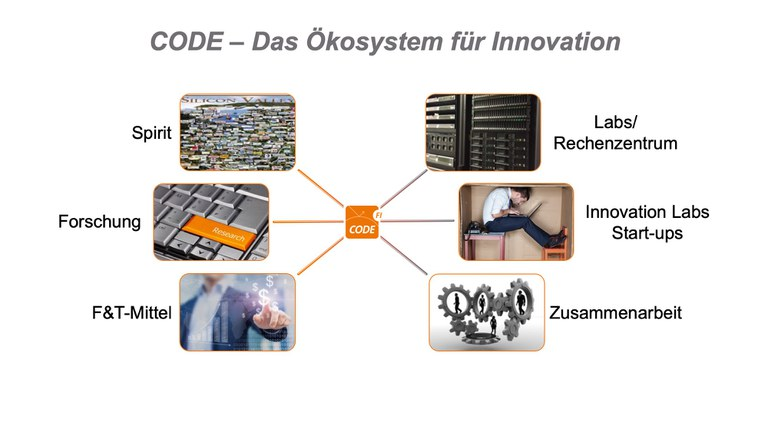 CODE_Oekosystem.jpg