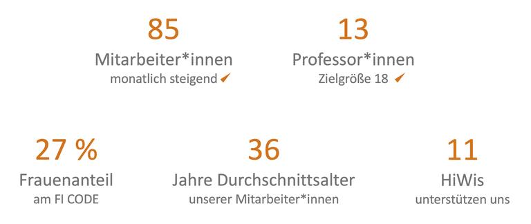 Im-Profil_Zahlen.png