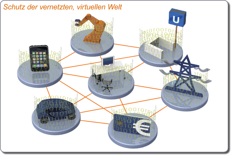 alt_Im-Profil_Vernetzte-Welt.png