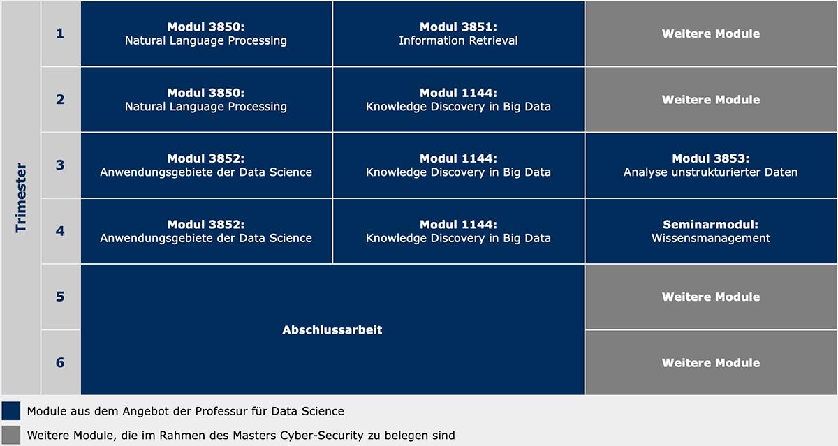 Übersicht_Modulangebot_Data_Science.png