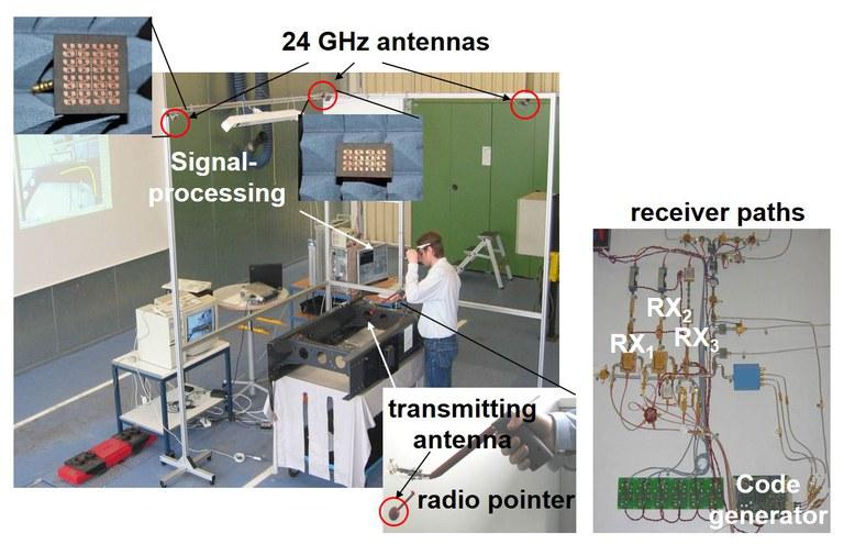 0,2 mm-genaue Funkortung bei 24 GHz für Augmented Reality