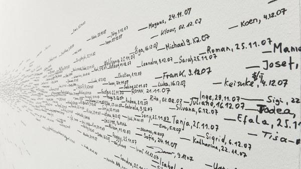 """Publikationen des Lehr- und Forschungsbereichs """"Empirische Methoden und Statistik"""""""