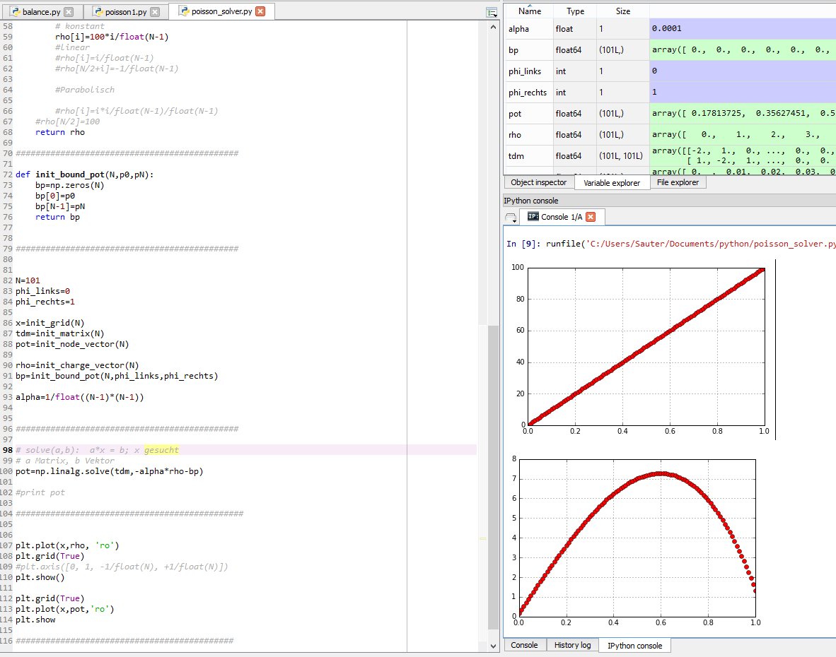 Simulation und CAD