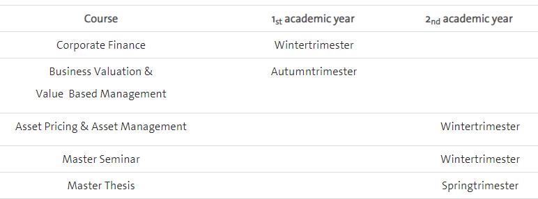 Curriculum Graduate.PNG