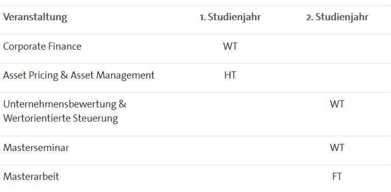 Studienplan Master
