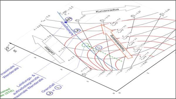 BA6 - Fundamentals of Flight Mechanics