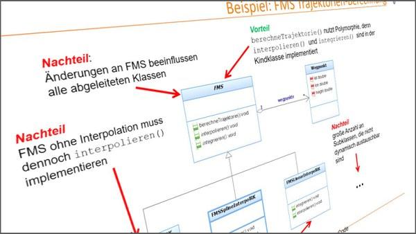 BA7 – Methoden der Softwareentwicklung
