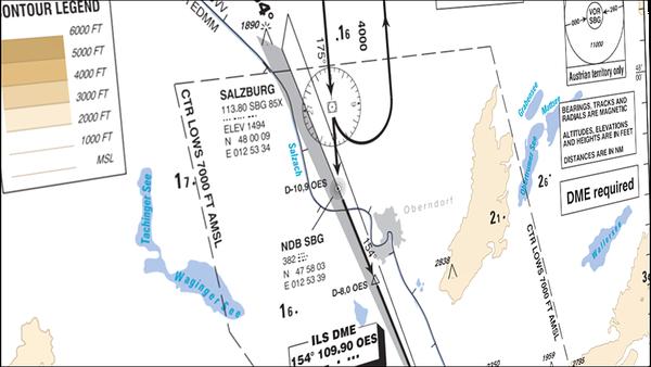 MA4 – Flugführungssysteme – Apparatives Praktikum