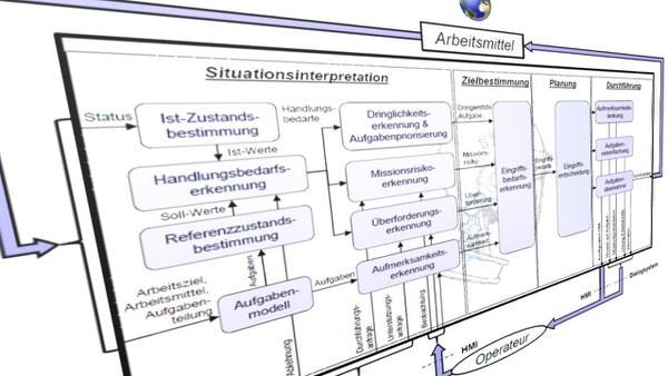 Dr.-Ing. Andreas Rauschert, Dipl.-Ing.