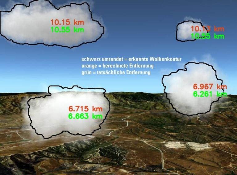 KoKo_cloud_distance.jpg