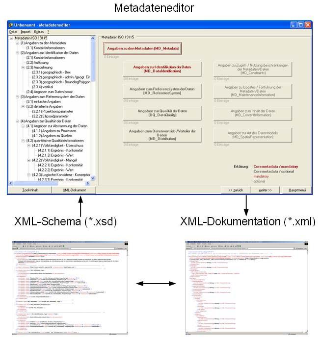 Benutzeroberfläche Metadateneditor