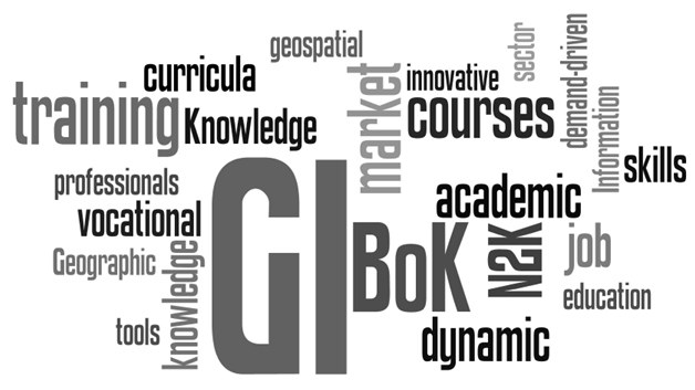 GI-N2K-Abbildung