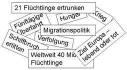 Schlagzeilen Migration