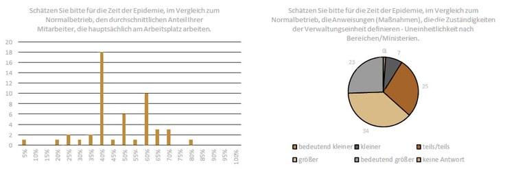 unibwm_aktuell_Grafik 1.jpg