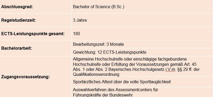 Https://Www.Unibw.De/Hum-Sportwissenschaft/Studium/Bilder-Studium/Bscs.Jpg