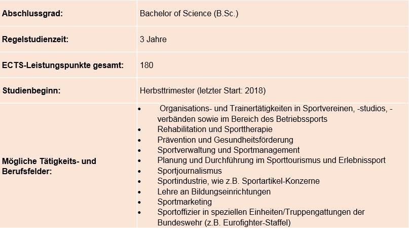 Https://Www.Unibw.De/Hum-Sportwissenschaft/Studium/Bilder-Studium/Bscs1.Jpg