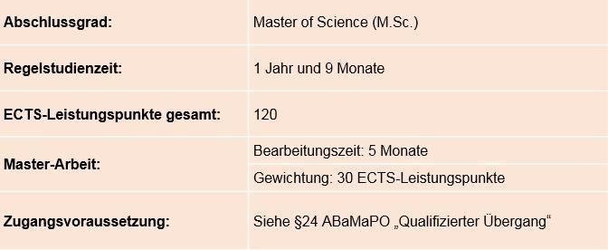 Https://Www.Unibw.De/Hum-Sportwissenschaft/Studium/Bilder-Studium/Mscs.Jpg