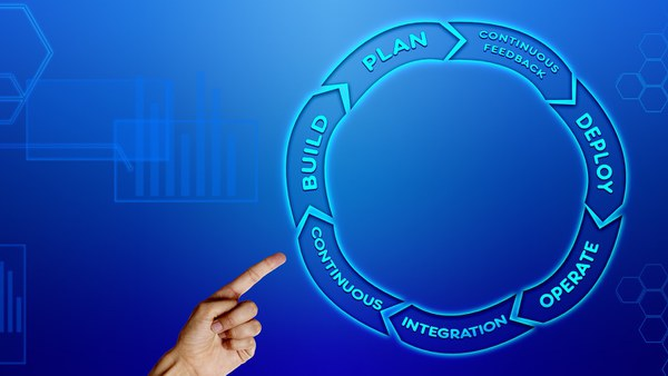 integrated application systems at Product Lifecycle Management