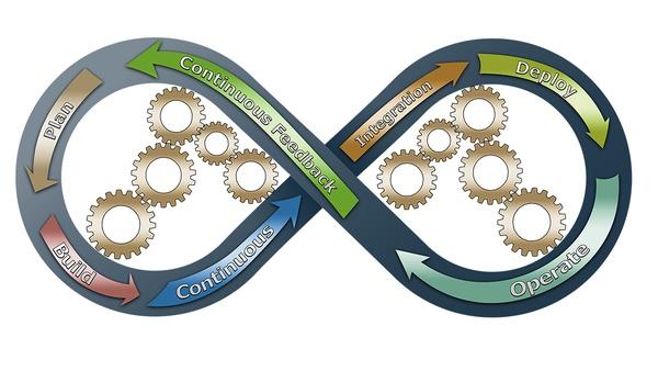 WI-2 Modellierung in der Wirtschaftsinformatik