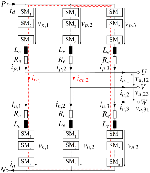 Muli-Variable Control of Modular Multilevel Converters 1.png