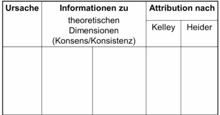 Https://Www.Unibw.De/Llm/Img/Grafiken-Forschung/Besser-Lernen-Mit-Medien-Grafik.Png