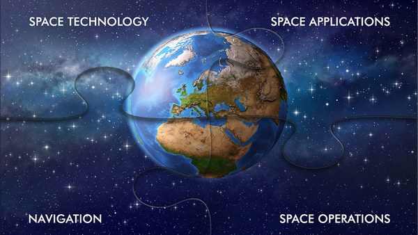 Space Technology and Space Applications