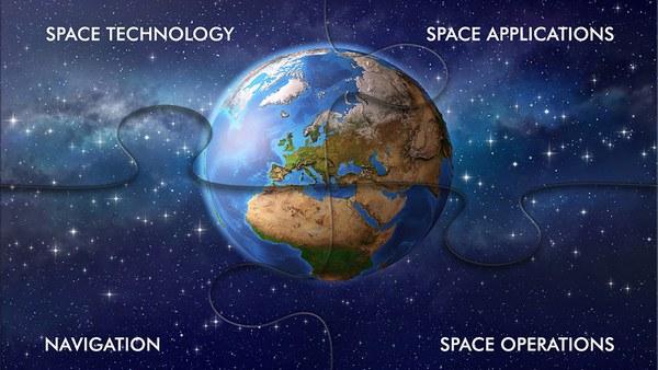 Raumfahrttechnik und Weltraumnutzung