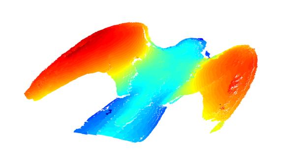 Bildgebendes Messverfahren zur Analyse von komplexen und dynamischen Oberflächen