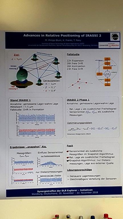 Synergie_PosterBild_Wurzburg.jpg