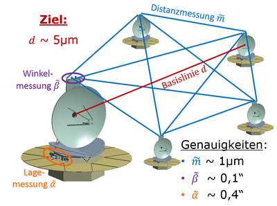 IRASSI2_Aufgabenstellung.png