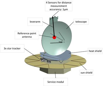 IRASSI2_Design Satellit.png