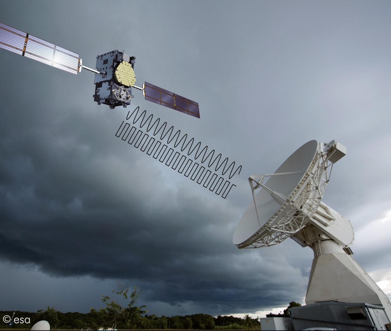 Professur für Satellitennavigation