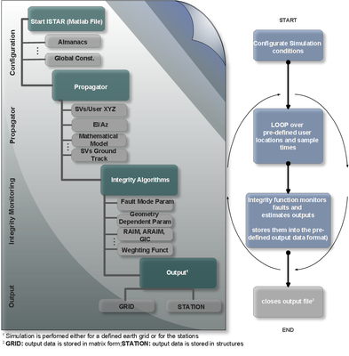 ISTAR_StructuralOverview_Fig2.png