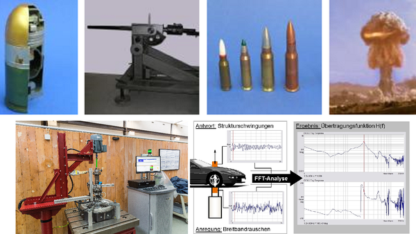 Waffentechnik & Schutzsysteme