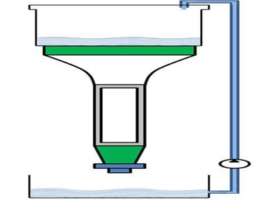 Fallwasserkanal