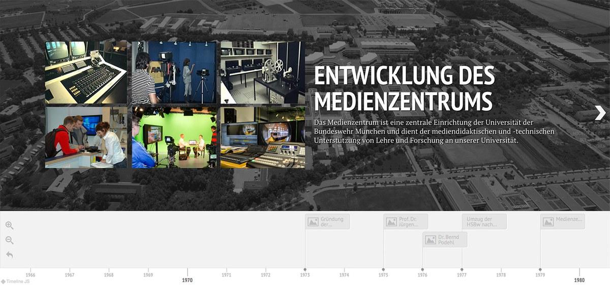 Interaktive Timeline zur Entwicklung des Medienzentrums