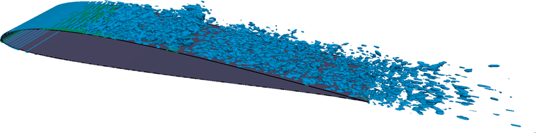Flow Around SD7003 Airfoil