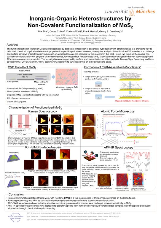 poster_Chem2DMat Dresden 2019_new template_final.png