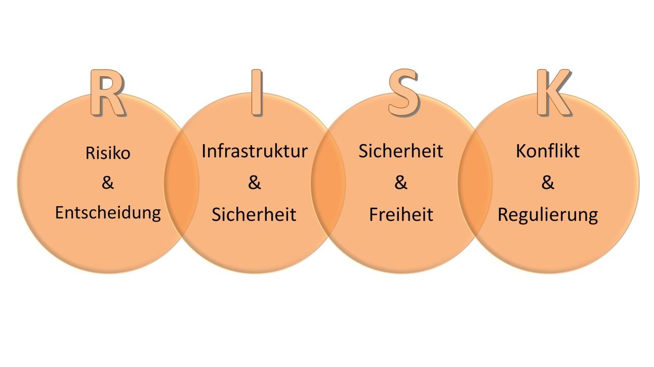Komptenzfelder_RISK_quer.jpg