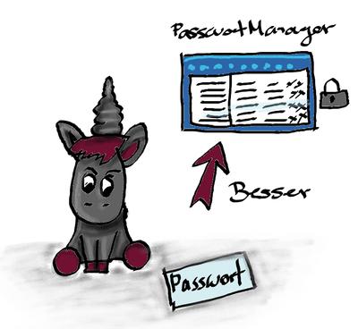 Nerdhorn und Passwort-Manager