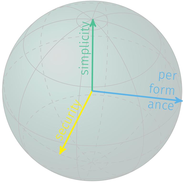 sphere logo large