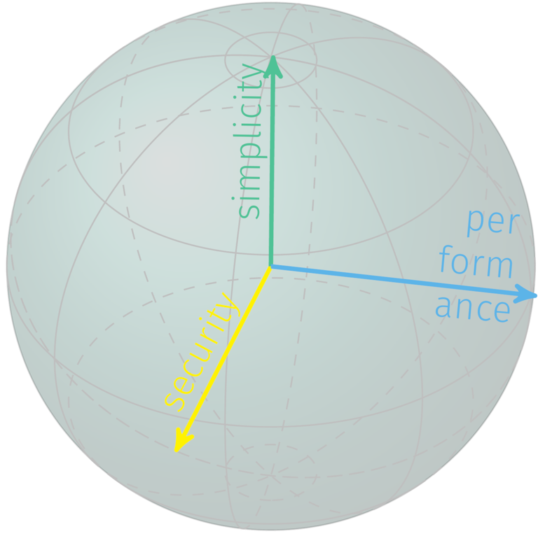 sphere logo mid