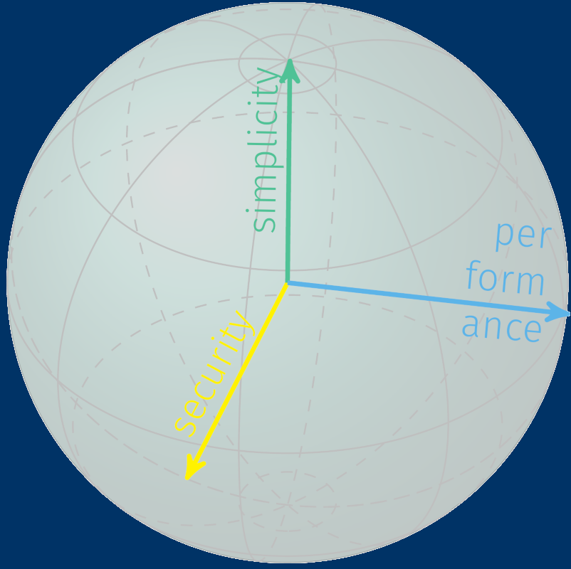sphere logo small darkblue