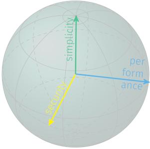sphere logo tiny