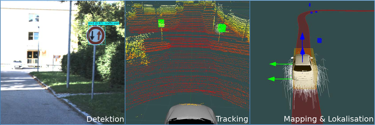 Detect-track-map