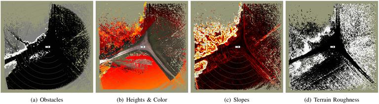 LiDAR-Umgebungsmodell
