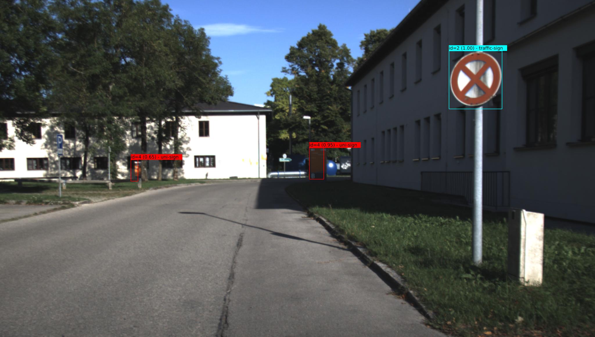 Modellbasierte Objektdetektion